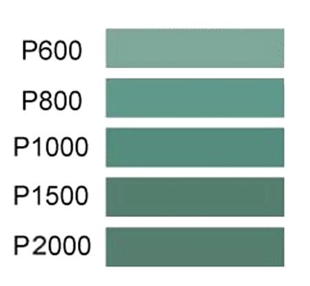 Sandpaper set (P600,800,1000,1500,2000)